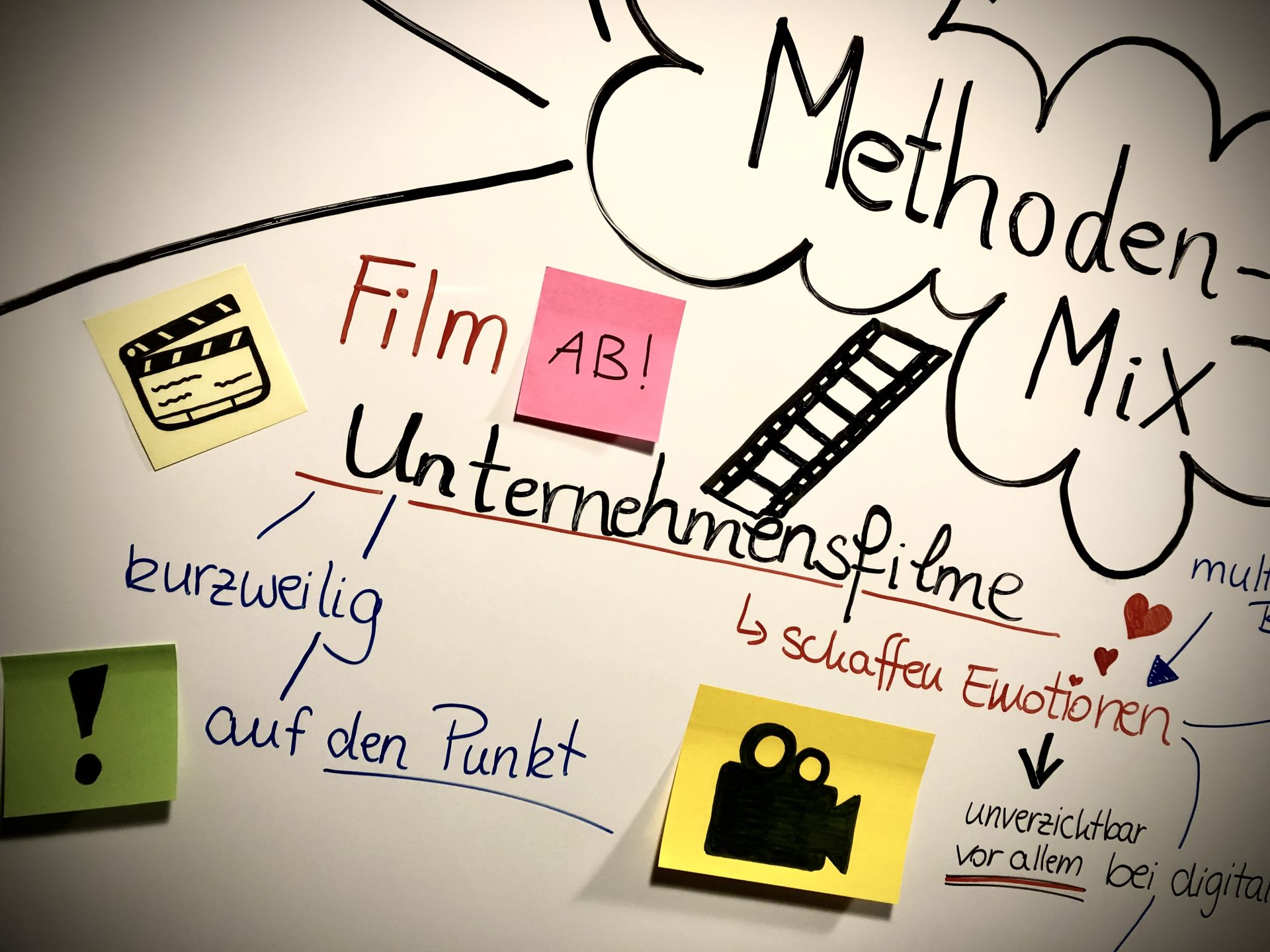 Digitale Live-Events - Methoden-Mix - Unternemensfilme